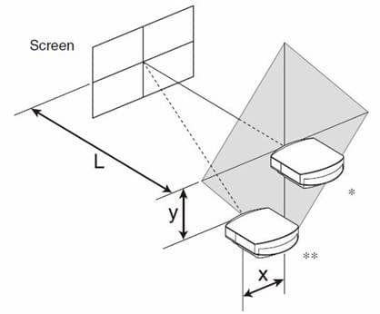 Sony-VPL-VW260-Lens-Shift